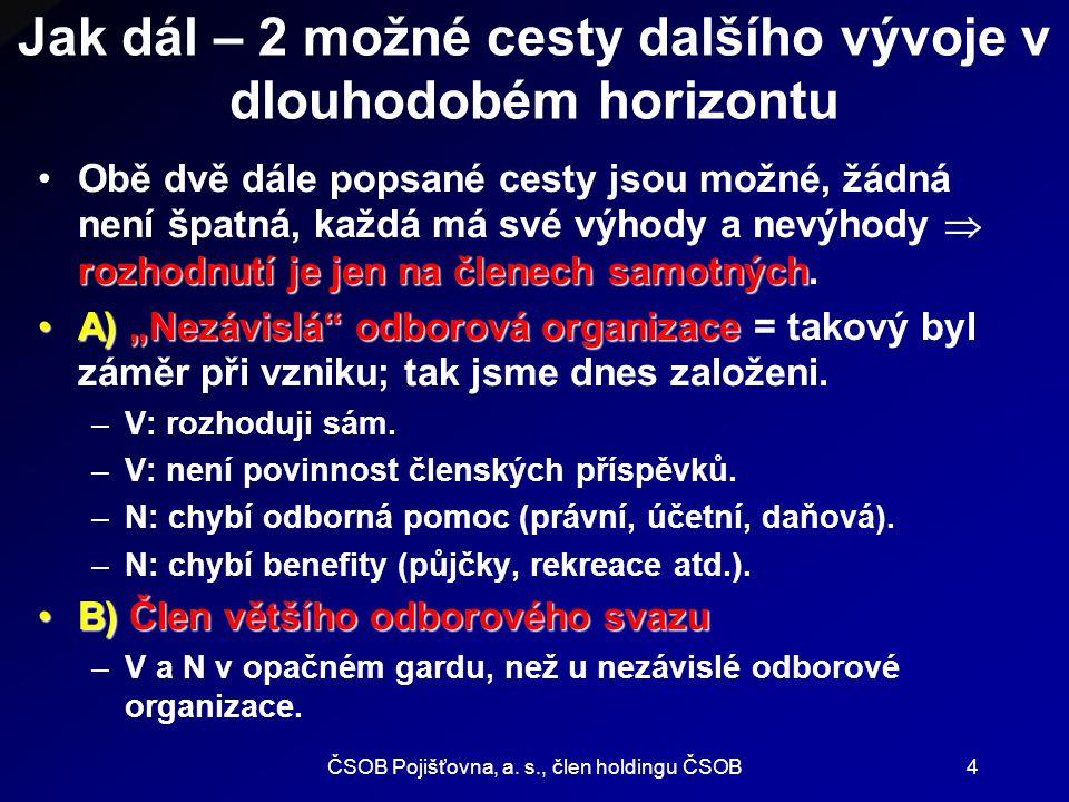 Pujcka online ihned bez registru české budějovice photo 5