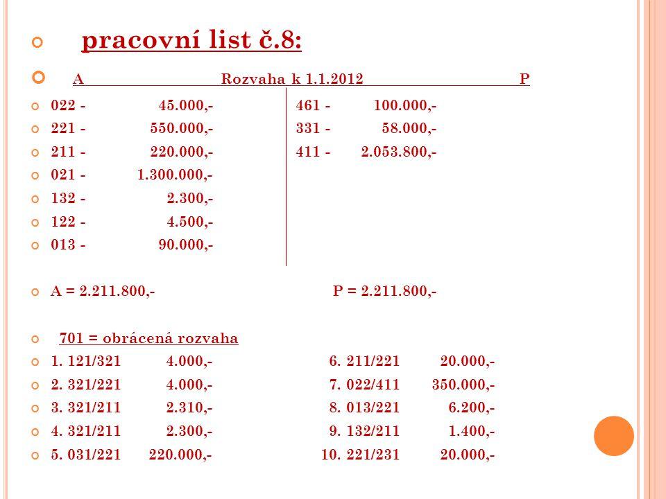 pracovní list č.8: A Rozvaha k 1.1.2012 P 022 - 45.000,- 461 - 100.000,- 221 - 550.000,- 331 - 58.000,- 211 - 220.000,- 411 - 2.053.800,- 021 - 1.300.000,- 132 - 2.300,- 122 - 4.500,- 013 - 90.000,- A = 2.211.800,- P = 2.211.800,- 701 = obrácená rozvaha 1.