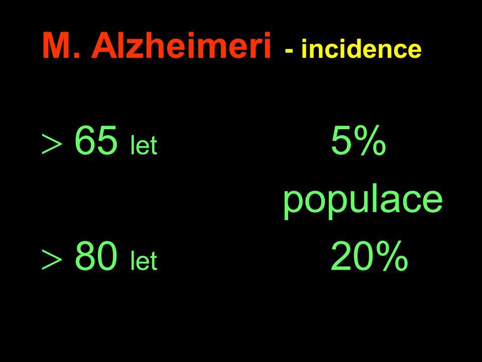 M. Alzheimeri - incidence  65 let 5% populace  80 let 20%