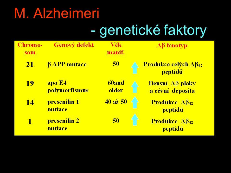 M. Alzheimeri - genetické faktory