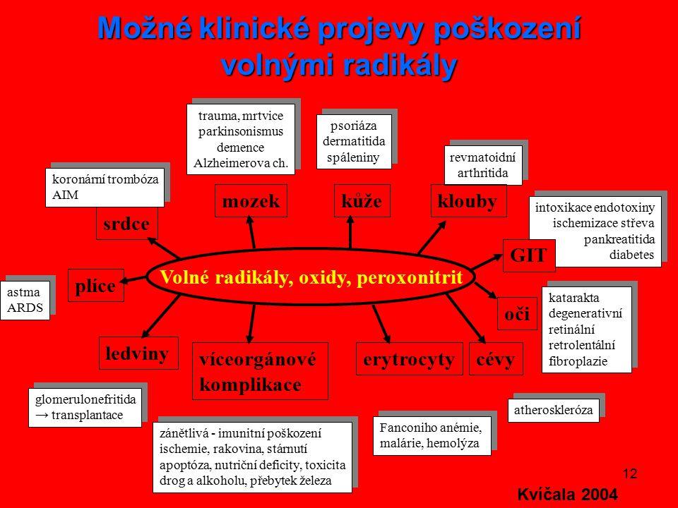12 Možné klinické projevy poškození volnými radikály Volné radikály, oxidy, peroxonitrit intoxikace endotoxiny ischemizace střeva pankreatitida diabetes intoxikace endotoxiny ischemizace střeva pankreatitida diabetes zánětlivá - imunitní poškození ischemie, rakovina, stárnutí apoptóza, nutriční deficity, toxicita drog a alkoholu, přebytek železa zánětlivá - imunitní poškození ischemie, rakovina, stárnutí apoptóza, nutriční deficity, toxicita drog a alkoholu, přebytek železa Fanconiho anémie, malárie, hemolýza Fanconiho anémie, malárie, hemolýza atheroskleróza glomerulonefritida → transplantace glomerulonefritida → transplantace astma ARDS astma ARDS koronární trombóza AIM koronární trombóza AIM trauma, mrtvice parkinsonismus demence Alzheimerova ch.