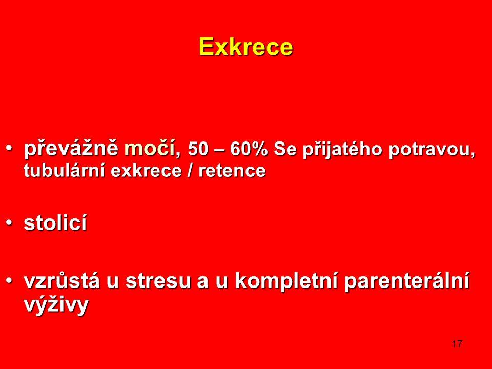 17 Exkrece převážně močí, 50 – 60% Se přijatého potravou, tubulární exkrece / retencepřevážně močí, 50 – 60% Se přijatého potravou, tubulární exkrece / retence stolicístolicí vzrůstá u stresu a u kompletní parenterální výživyvzrůstá u stresu a u kompletní parenterální výživy