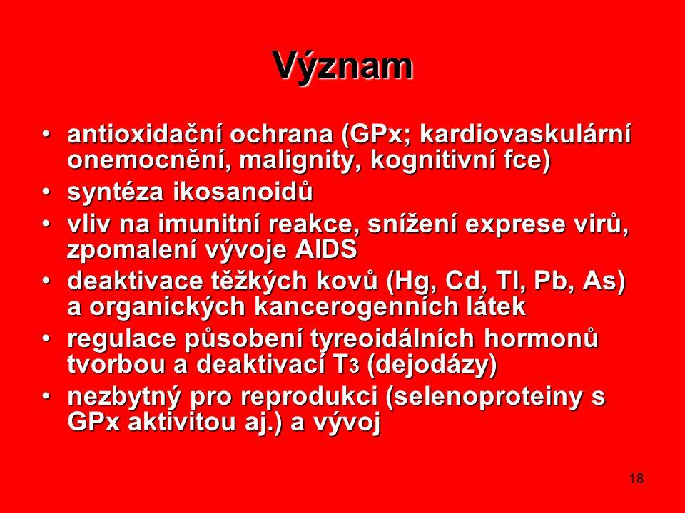 18 Význam antioxidační ochrana (GPx; kardiovaskulární onemocnění, malignity, kognitivní fce)antioxidační ochrana (GPx; kardiovaskulární onemocnění, malignity, kognitivní fce) syntéza ikosanoidůsyntéza ikosanoidů vliv na imunitní reakce, snížení exprese virů, zpomalení vývoje AIDSvliv na imunitní reakce, snížení exprese virů, zpomalení vývoje AIDS deaktivace těžkých kovů (Hg, Cd, Tl, Pb, As) a organických kancerogenních látekdeaktivace těžkých kovů (Hg, Cd, Tl, Pb, As) a organických kancerogenních látek regulace působení tyreoidálních hormonů tvorbou a deaktivací T 3 (dejodázy)regulace působení tyreoidálních hormonů tvorbou a deaktivací T 3 (dejodázy) nezbytný pro reprodukci (selenoproteiny s GPx aktivitou aj.) a vývojnezbytný pro reprodukci (selenoproteiny s GPx aktivitou aj.) a vývoj