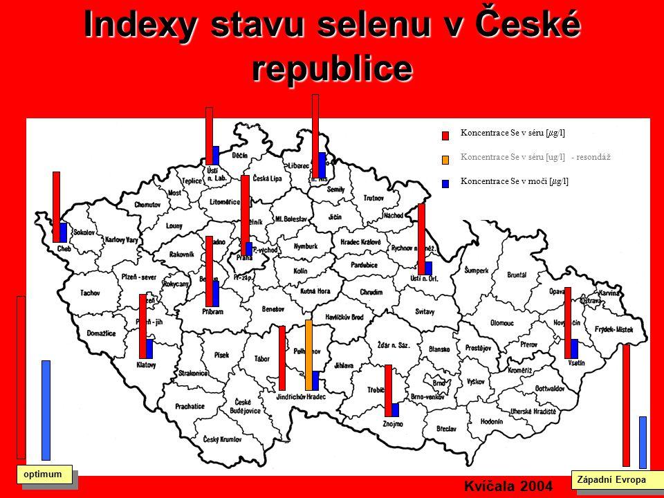 6 Indexy stavu selenu v České republice Koncentrace Se v séru [  g/l] Koncentrace Se v moči [  g/l] Koncentrace Se v séru [ug/l] - resondáž optimum Západní Evropa Kvíčala 2004