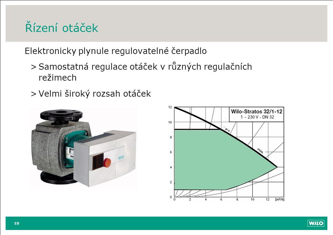 Řízení otáček Elektronicky plynule regulovatelné čerpadlo >Samostatná regulace otáček v různých regulačních režimech >Velmi široký rozsah otáček 10