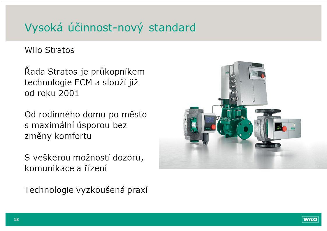Vysoká účinnost-nový standard Wilo Stratos Řada Stratos je průkopníkem technologie ECM a slouží již od roku 2001 Od rodinného domu po město s maximáln