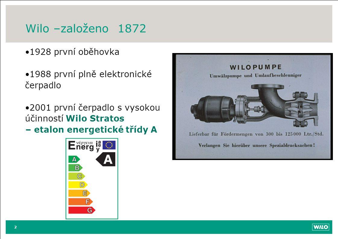 Wilo –založeno 1872 1928 první oběhovka 1988 první plně elektronické čerpadlo 2001 první čerpadlo s vysokou účinností Wilo Stratos – etalon energetick