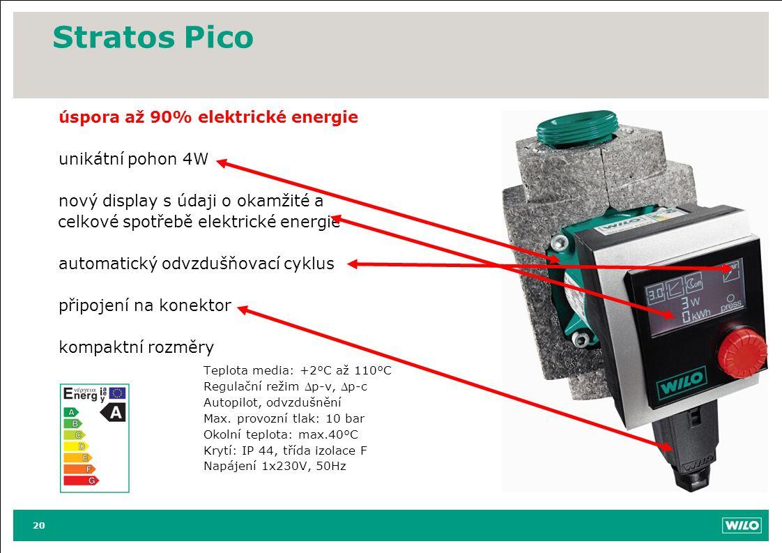 Stratos Pico úspora až 90% elektrické energie unikátní pohon 4W nový display s údaji o okamžité a celkové spotřebě elektrické energie automatický odvz