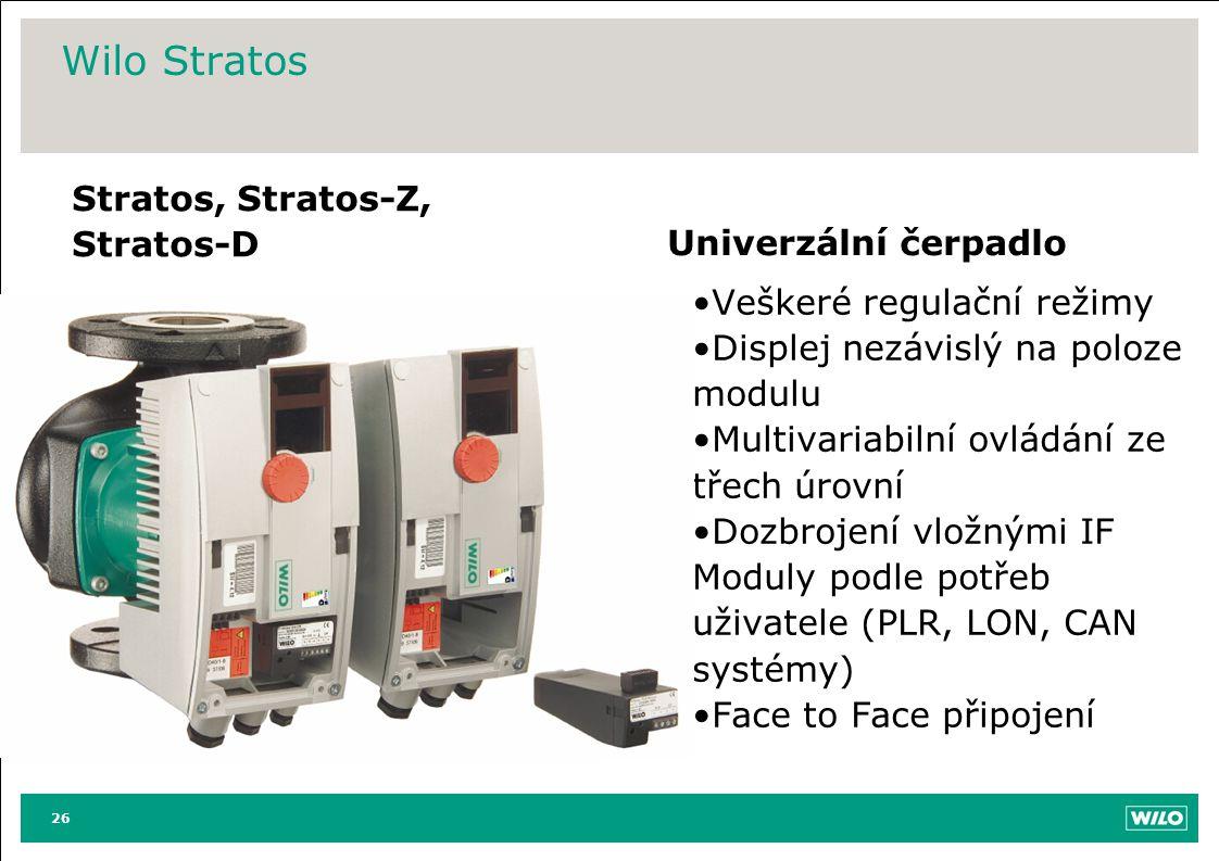 Wilo Stratos Stratos, Stratos-Z, Stratos-D Univerzální čerpadlo Veškeré regulační režimy Displej nezávislý na poloze modulu Multivariabilní ovládání z