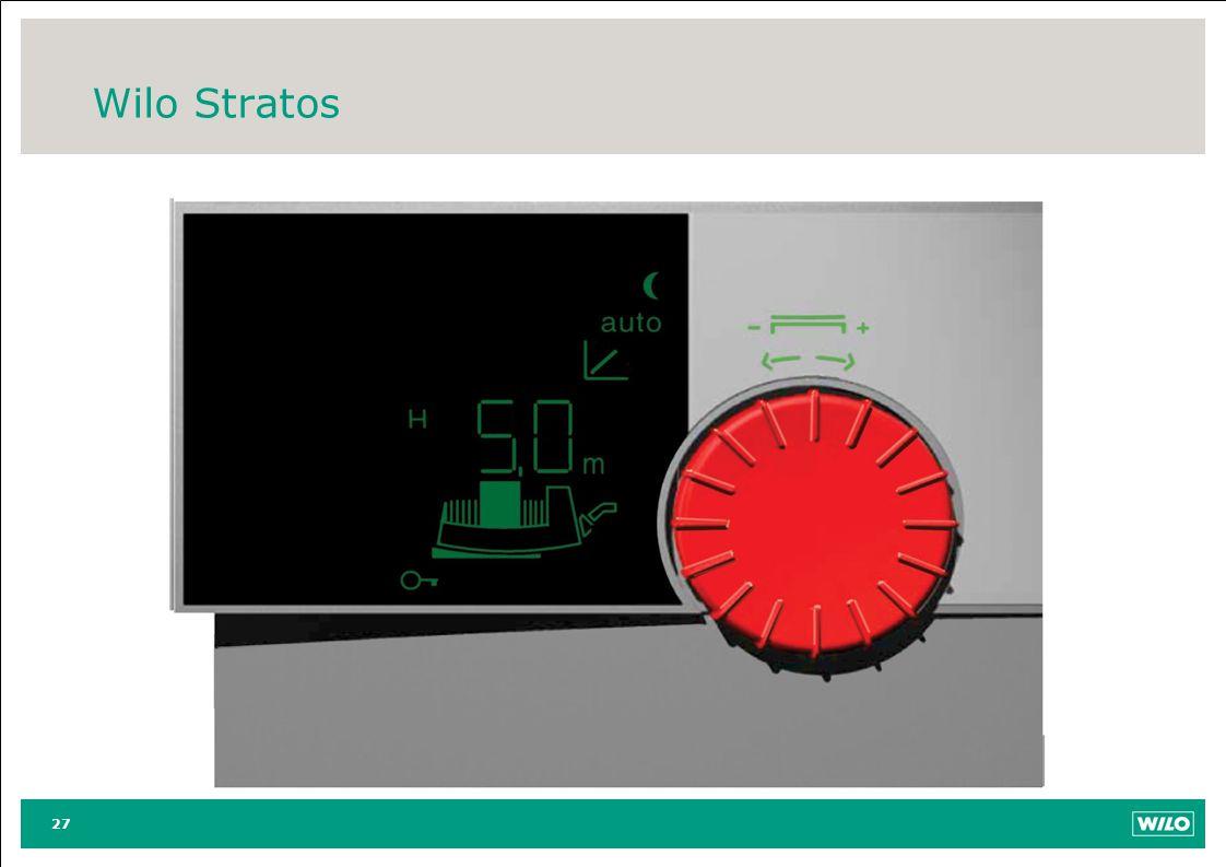 Wilo Stratos 27
