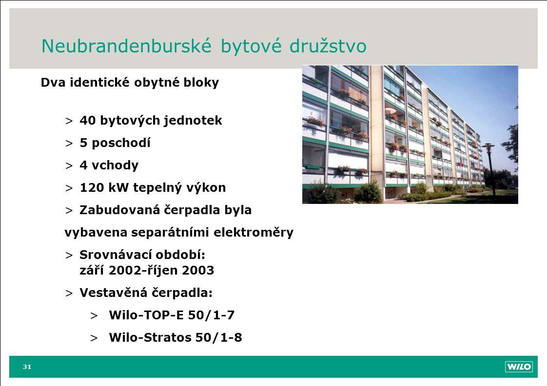Neubrandenburské bytové družstvo Dva identické obytné bloky >40 bytových jednotek >5 poschodí >4 vchody >120 kW tepelný výkon >Zabudovaná čerpadla byl