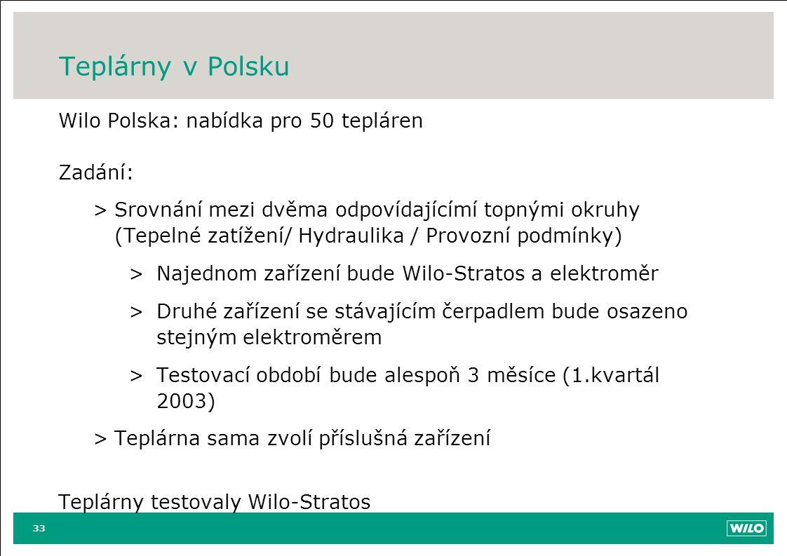 Teplárny v Polsku Wilo Polska: nabídka pro 50 tepláren Zadání: >Srovnání mezi dvěma odpovídajícímí topnými okruhy (Tepelné zatížení/ Hydraulika / Prov