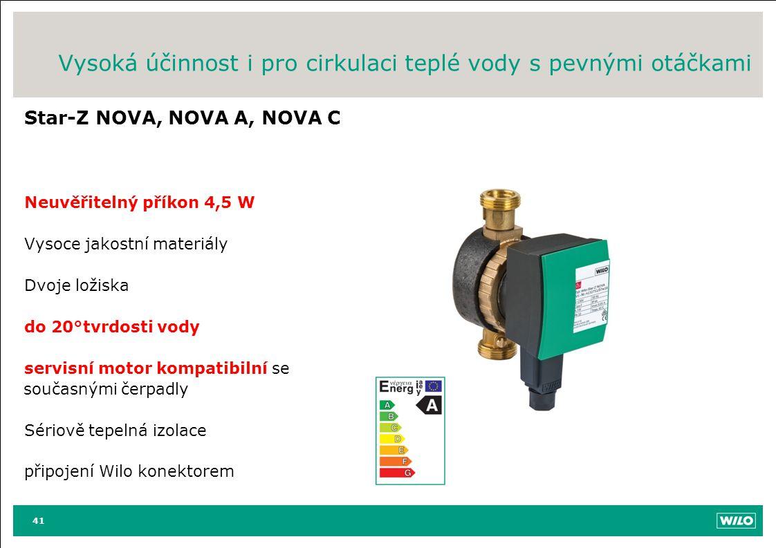 Vysoká účinnost i pro cirkulaci teplé vody s pevnými otáčkami Star-Z NOVA, NOVA A, NOVA C Neuvěřitelný příkon 4,5 W Vysoce jakostní materiály Dvoje lo
