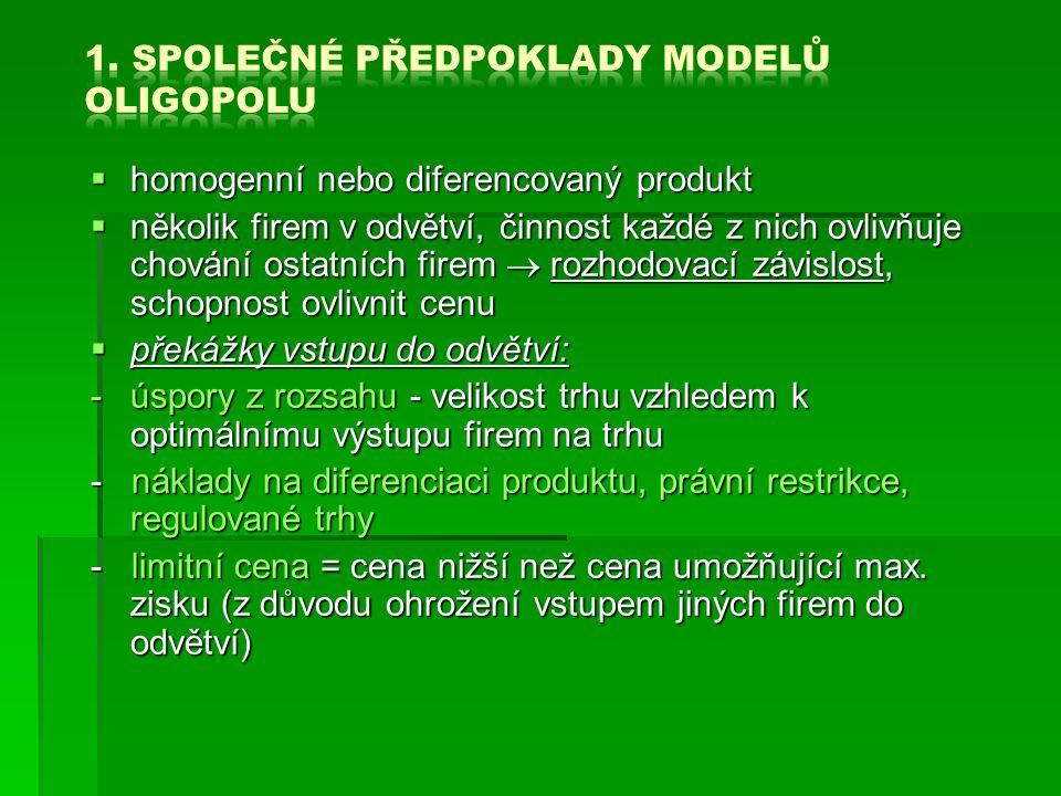 C.ROVNOVÁHA - KAŽDÁ FIRMA SPRÁVNĚ PŘEDPOKLÁDÁ VÝSTUP DRUHÉ FIRMY A MAX.