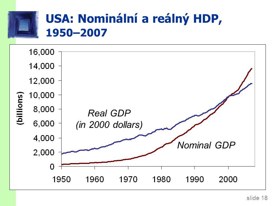 slide 18 USA: Nominální a reálný HDP, 1950–2007 Nominal GDP Real GDP (in 2000 dollars)
