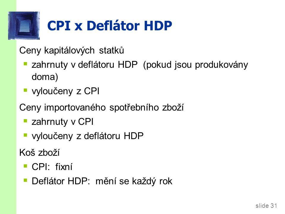 slide 31 CPI x Deflátor HDP Ceny kapitálových statků  zahrnuty v deflátoru HDP (pokud jsou produkovány doma)  vyloučeny z CPI Ceny importovaného spotřebního zboží  zahrnuty v CPI  vyloučeny z deflátoru HDP Koš zboží  CPI: fixní  Deflátor HDP: mění se každý rok
