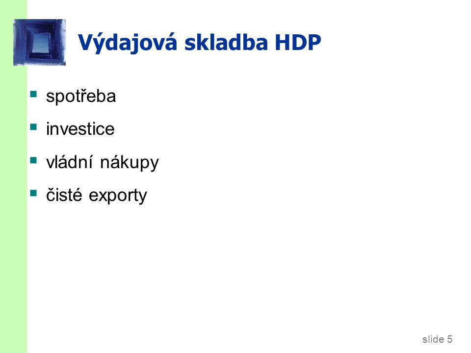 slide 16 Realný x nominální HDP  HDP je hodnota veškeré finální vyrobené produkce.