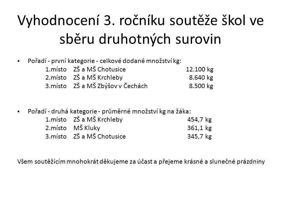 Vyhodnocení 3.