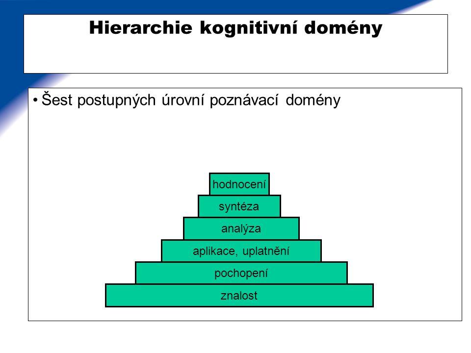 Hierarchie kognitivní domény Šest postupných úrovní poznávací domény znalost pochopení aplikace, uplatnění analýza syntéza hodnocení