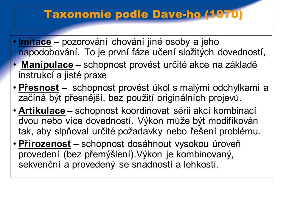 Taxonomie podle Dave-ho (1970) Imitace – pozorování chování jiné osoby a jeho napodobování. To je první fáze učení složitých dovedností, Manipulace –
