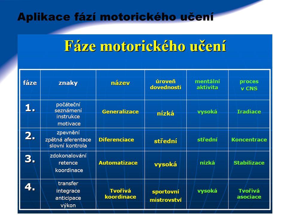 Aplikace fází motorického učení