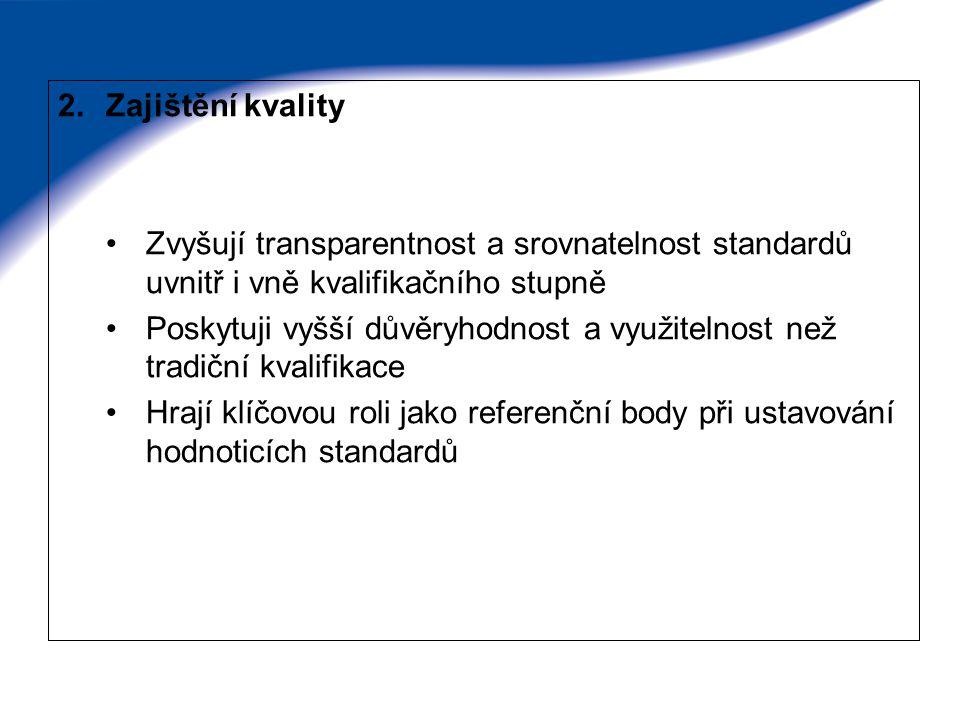 2.Zajištění kvality Zvyšují transparentnost a srovnatelnost standardů uvnitř i vně kvalifikačního stupně Poskytuji vyšší důvěryhodnost a využitelnost