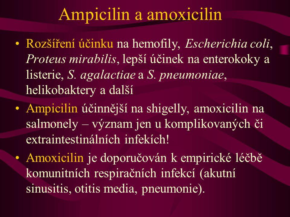 Ampicilin a amoxicilin Rozšíření účinku na hemofily, Escherichia coli, Proteus mirabilis, lepší účinek na enterokoky a listerie, S. agalactiae a S. pn