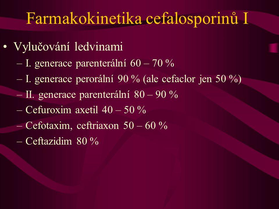 Farmakokinetika cefalosporinů I Vylučování ledvinami –I. generace parenterální 60 – 70 % –I. generace perorální 90 % (ale cefaclor jen 50 %) –II. gene
