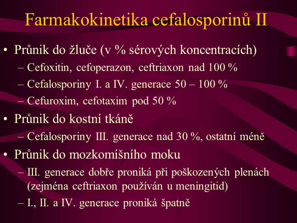 Farmakokinetika cefalosporinů II Průnik do žluče (v % sérových koncentracích) –Cefoxitin, cefoperazon, ceftriaxon nad 100 % –Cefalosporiny I. a IV. ge