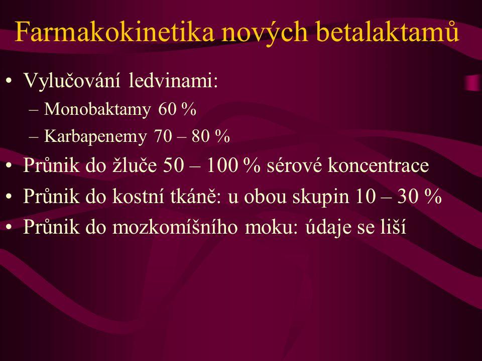 Farmakokinetika nových betalaktamů Vylučování ledvinami: –Monobaktamy 60 % –Karbapenemy 70 – 80 % Průnik do žluče 50 – 100 % sérové koncentrace Průnik