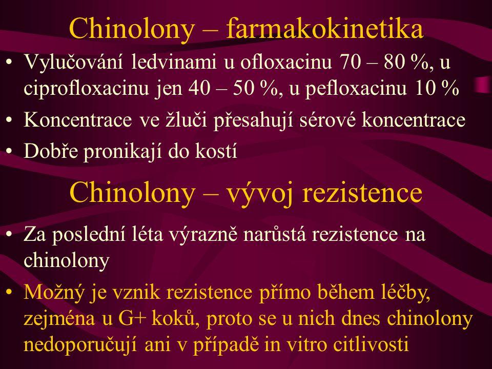 Chinolony – farmakokinetika Vylučování ledvinami u ofloxacinu 70 – 80 %, u ciprofloxacinu jen 40 – 50 %, u pefloxacinu 10 % Koncentrace ve žluči přesa