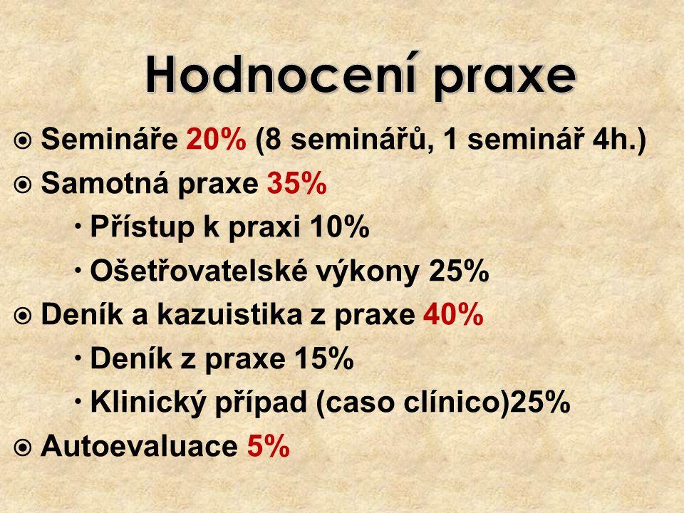  Semináře 20% (8 seminářů, 1 seminář 4h.)  Samotná praxe 35%  Přístup k praxi 10%  Ošetřovatelské výkony 25%  Deník a kazuistika z praxe 40%  Deník z praxe 15%  Klinický případ (caso clínico)25%  Autoevaluace 5%