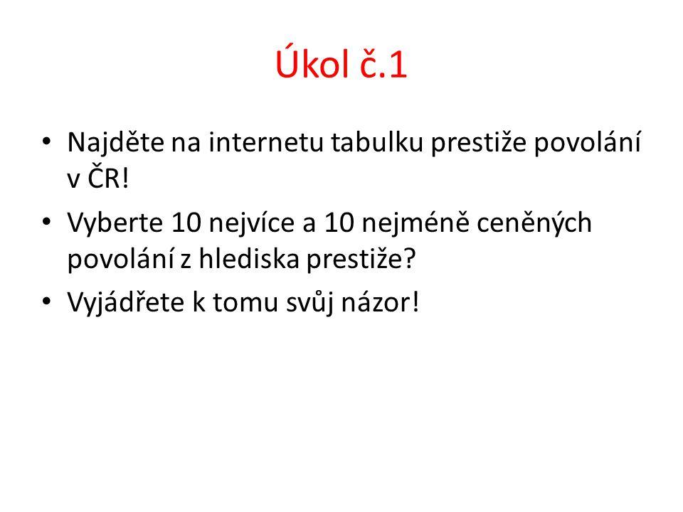 Úkol č.1 Najděte na internetu tabulku prestiže povolání v ČR.