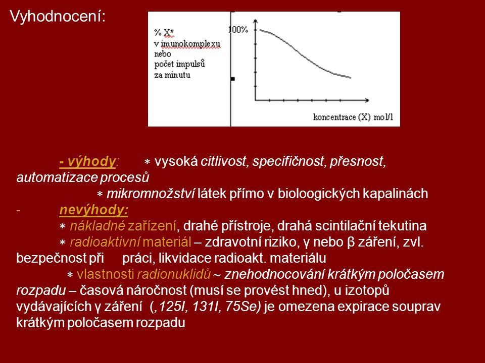 Vyhodnocení: - výhody:  vysoká citlivost, specifičnost, přesnost, automatizace procesů  mikromnožství látek přímo v bioloogických kapalinách -nevýho