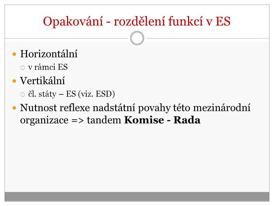 Opakování - rozdělení funkcí v ES Horizontální  v rámci ES Vertikální  čl.