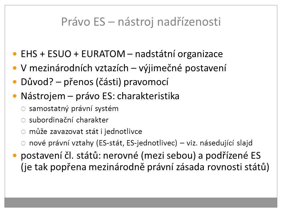 Právo ES – nástroj nadřízenosti EHS + ESUO + EURATOM – nadstátní organizace V mezinárodních vztazích – výjimečné postavení Důvod.