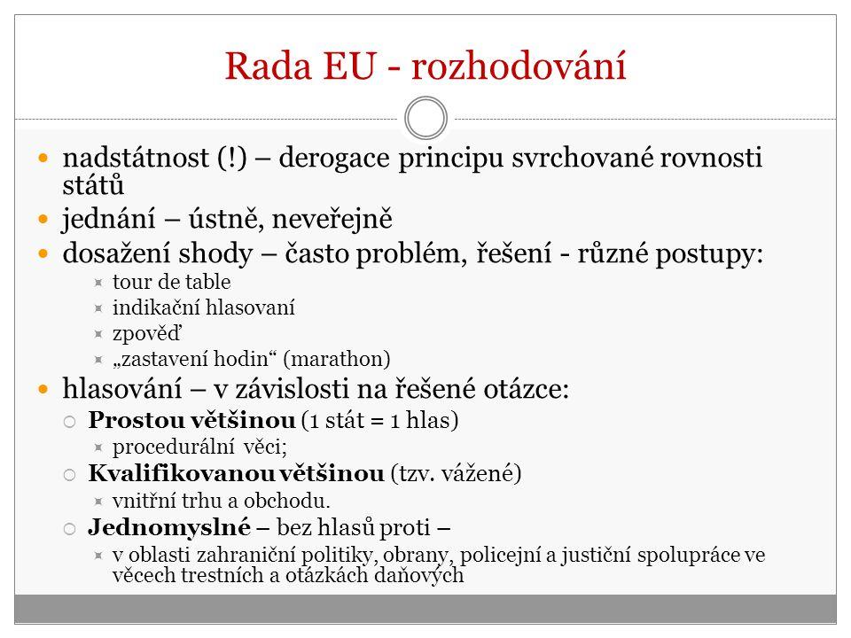 """Rada EU - rozhodování nadstátnost (!) – derogace principu svrchované rovnosti států jednání – ústně, neveřejně dosažení shody – často problém, řešení - různé postupy:  tour de table  indikační hlasovaní  zpověď  """"zastavení hodin (marathon) hlasování – v závislosti na řešené otázce:  Prostou většinou (1 stát = 1 hlas)  procedurální věci;  Kvalifikovanou většinou (tzv."""