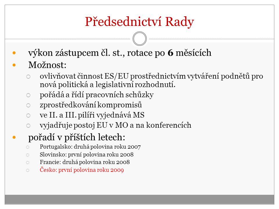 Předsednictví Rady výkon zástupcem čl.