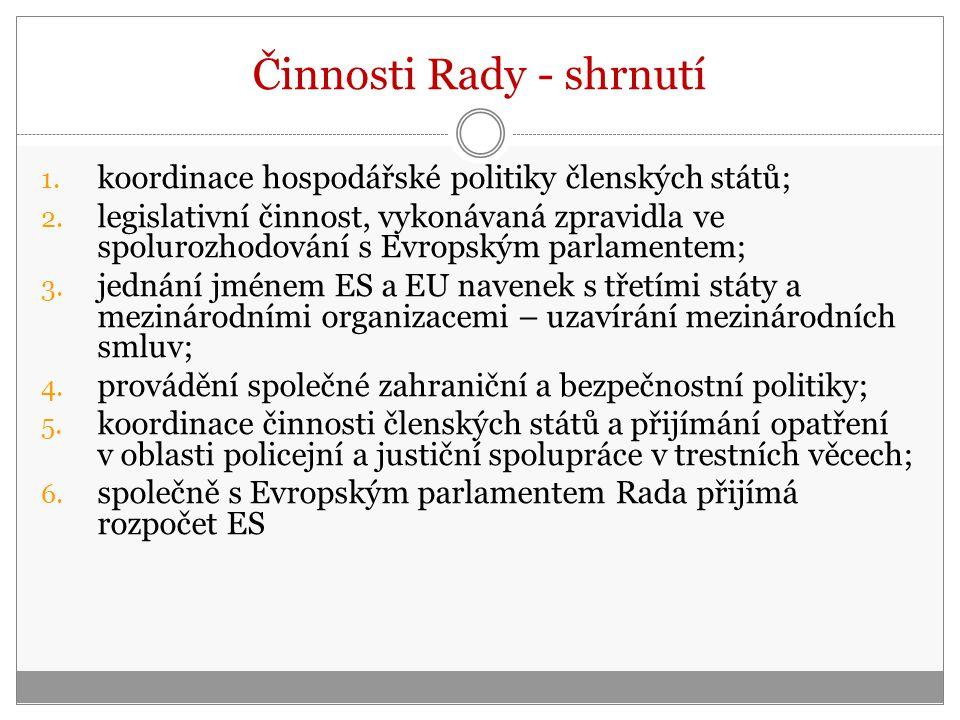 Činnosti Rady - shrnutí 1.koordinace hospodářské politiky členských států; 2.