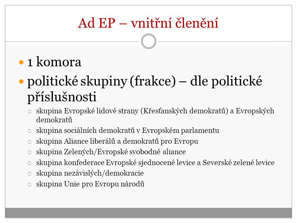 Ad EP – vnitřní členění 1 komora politické skupiny (frakce) – dle politické příslušnosti  skupina Evropské lidové strany (Křesťanských demokratů) a Evropských demokratů  skupina sociálních demokratů v Evropském parlamentu  skupina Aliance liberálů a demokratů pro Evropu  skupina Zelených/Evropské svobodné aliance  skupina konfederace Evropské sjednocené levice a Severské zelené levice  skupina nezávislých/demokracie  skupina Unie pro Evropu národů