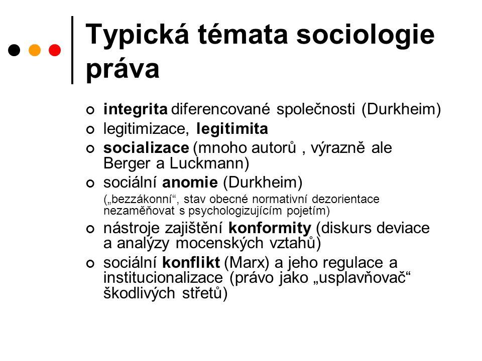 """Typická témata sociologie práva integrita diferencované společnosti (Durkheim) legitimizace, legitimita socializace (mnoho autorů, výrazně ale Berger a Luckmann) sociální anomie (Durkheim) (""""bezzákonní , stav obecné normativní dezorientace nezaměňovat s psychologizujícím pojetím) nástroje zajištění konformity (diskurs deviace a analýzy mocenských vztahů) sociální konflikt (Marx) a jeho regulace a institucionalizace (právo jako """"usplavňovač škodlivých střetů)"""