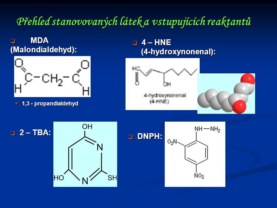 Přehled stanovovaných látek a vstupujících reaktantů  2 – TBA:  MDA (Malondialdehyd):  4 – HNE (4-hydroxynonenal): (4-hydroxynonenal):  DNPH: 1,3