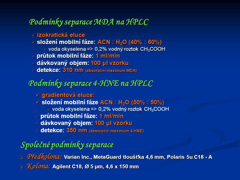 izokratická eluce izokratická eluce složení mobilní fáze: ACN : H 2 O (40% : 60%) složení mobilní fáze: ACN : H 2 O (40% : 60%) o voda okyselena => 0,