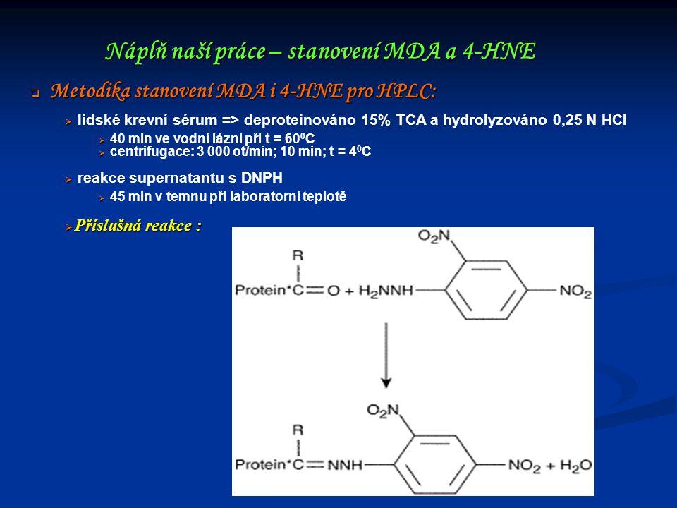 Náplň naší práce – stanovení MDA a 4-HNE  Metodika stanovení MDA i 4-HNE pro HPLC:   lidské krevní sérum => deproteinováno 15% TCA a hydrolyzováno