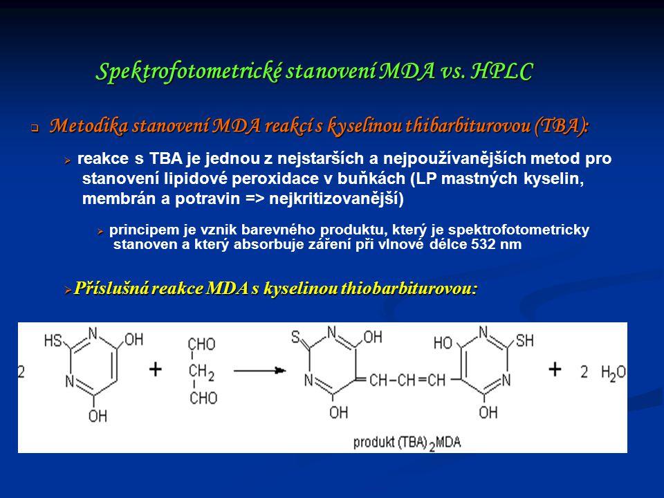 Spektrofotometrické stanovení MDA vs. HPLC  Metodika stanovení MDA reakcí s kyselinou thibarbiturovou (TBA):   reakce s TBA je jednou z nejstarších