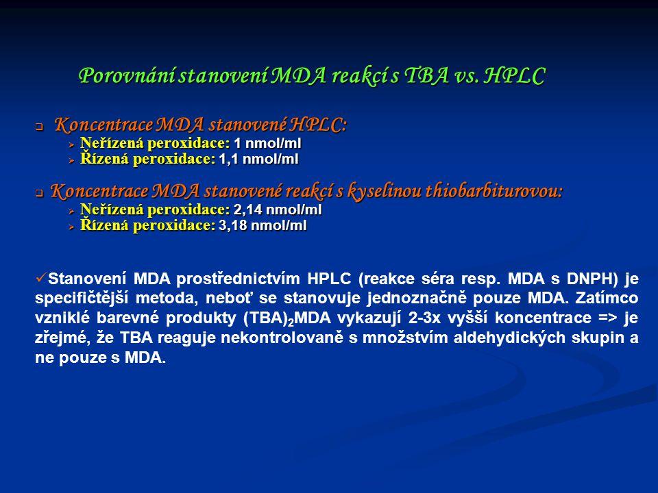 Porovnání stanovení MDA reakcí s TBA vs. HPLC  Koncentrace MDA stanovené HPLC:  Neřízená peroxidace: 1 nmol/ml  Řízená peroxidace: 1,1 nmol/ml  Ko