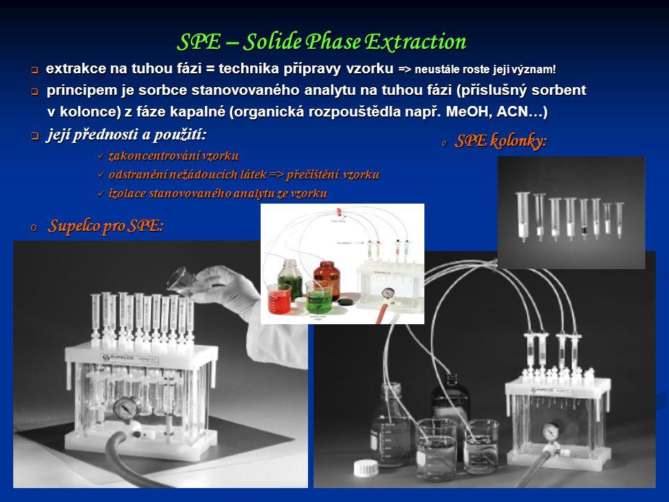 SPE – Solide Phase Extraction  extrakce na tuhou fázi = technika přípravy vzorku => neustále roste její význam!  principem je sorbce stanovovaného a