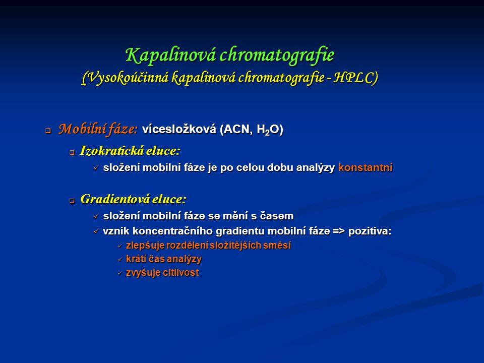 Kapalinová chromatografie (Vysokoúčinná kapalinová chromatografie - HPLC)  Mobilní fáze: vícesložková (ACN, H 2 O)  Izokratická eluce: složení mobil