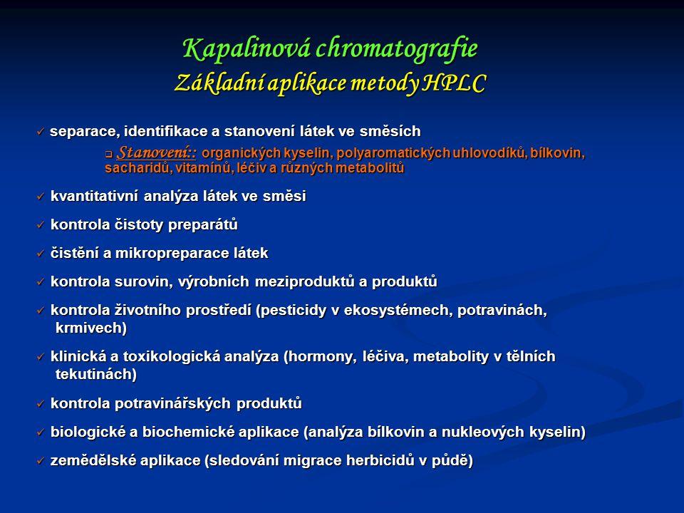 Kapalinová chromatografie Základní aplikace metody HPLC separace, identifikace a stanovení látek ve směsích separace, identifikace a stanovení látek v