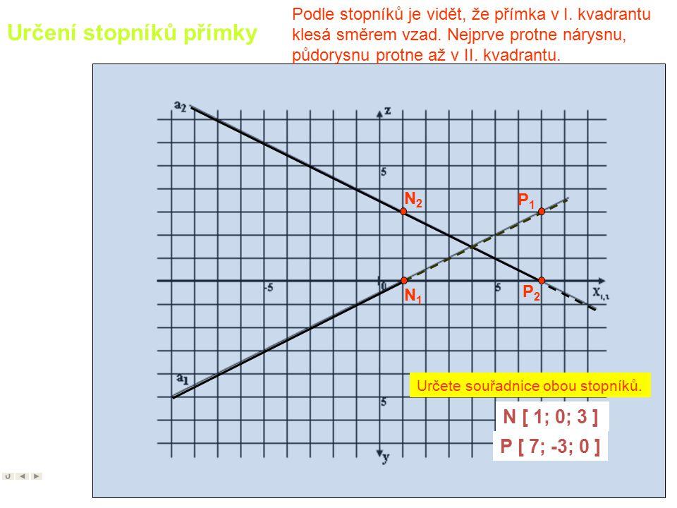 9 Určení stopníků přímky N1N1 N2N2 P2P2 Nakonec najděte půdorys půdorysného stopníku P a označte jej jako P 1. Dostupné z Metodického portálu www.rvp.